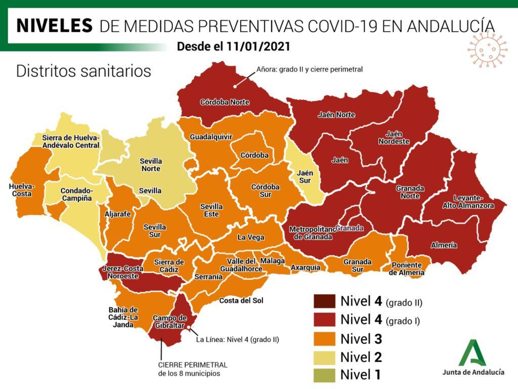 Niveles de medidas preventivas Covid-19