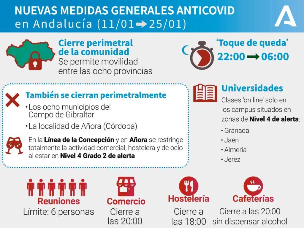 Nuevas medidas generales anticovid